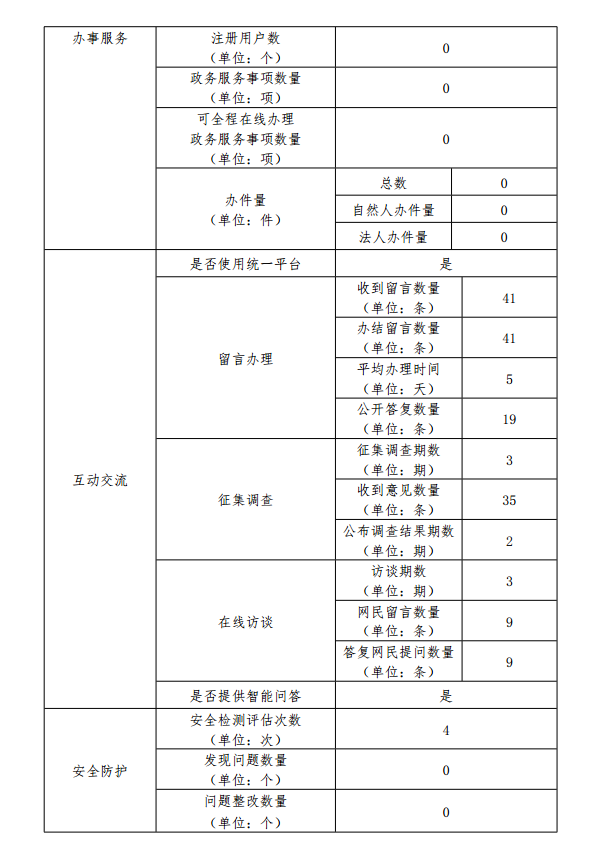 QQ截图20210119093348.png